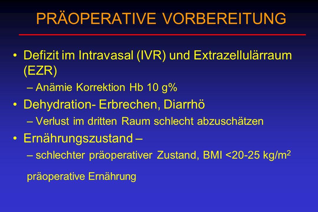 PRÄOPERATIVE VORBEREITUNG Defizit im Intravasal (IVR) und Extrazellulärraum (EZR) –Anämie Korrektion Hb 10 g% Dehydration- Erbrechen, Diarrhö –Verlust