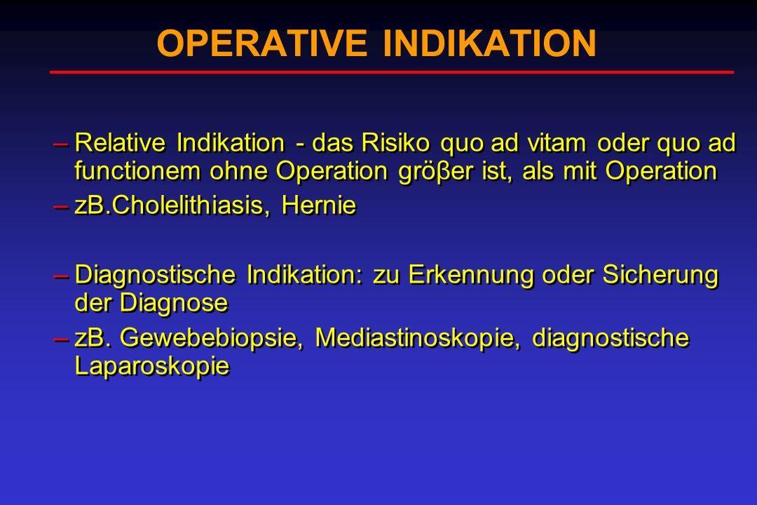 OPERATIONSZEITPUNKT Sofort - Notfall: Aneurysmaruptur, Magenperforation, Hodentorsion, Spannungspneumothorax Dringlich- innerhalb von Stunden nach gewissene Vorbereitung (offene Frakturen, Ileus) Elektiveingriff: zum Zeitpunkt der Wahl