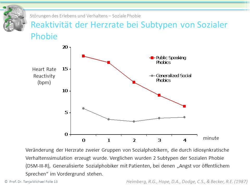 Reaktivität der Herzrate bei Subtypen von Sozialer Phobie © Prof.