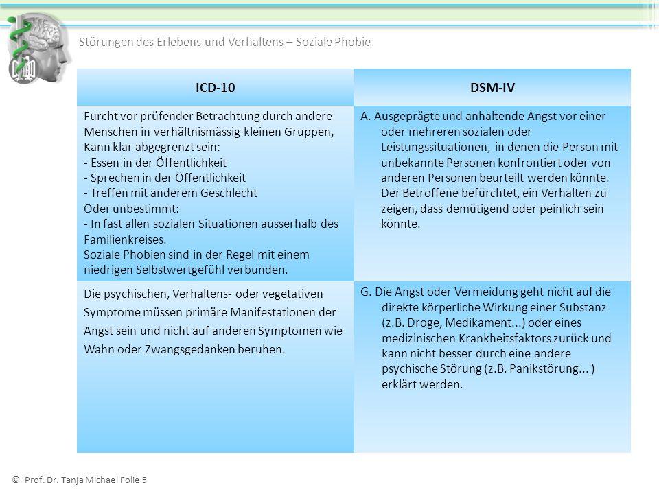 Diagnostische Kriterien für 300.23 (F40.1) Soziale Phobie (4) © Prof.