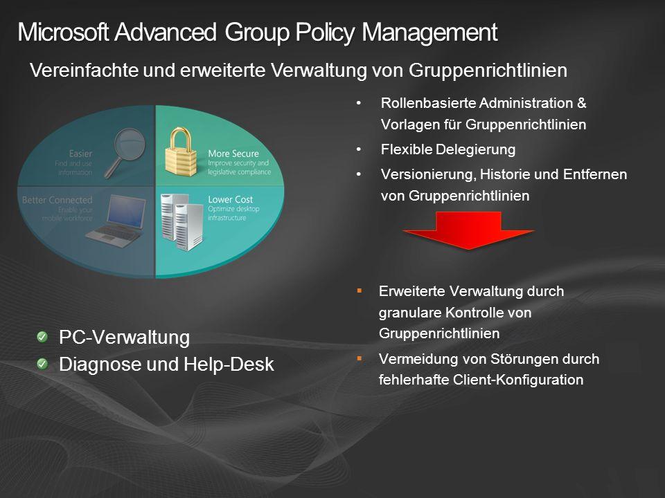 Rollenbasierte Administration & Vorlagen für Gruppenrichtlinien Flexible Delegierung Versionierung, Historie und Entfernen von Gruppenrichtlinien Micr