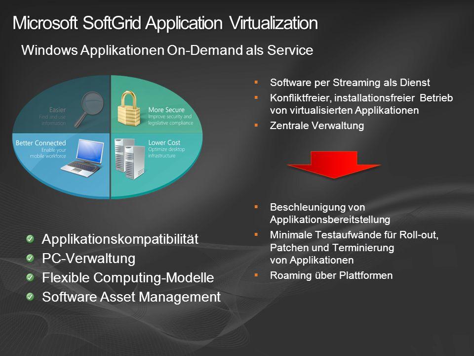 Software per Streaming als Dienst Konfliktfreier, installationsfreier Betrieb von virtualisierten Applikationen Zentrale Verwaltung Beschleunigung von