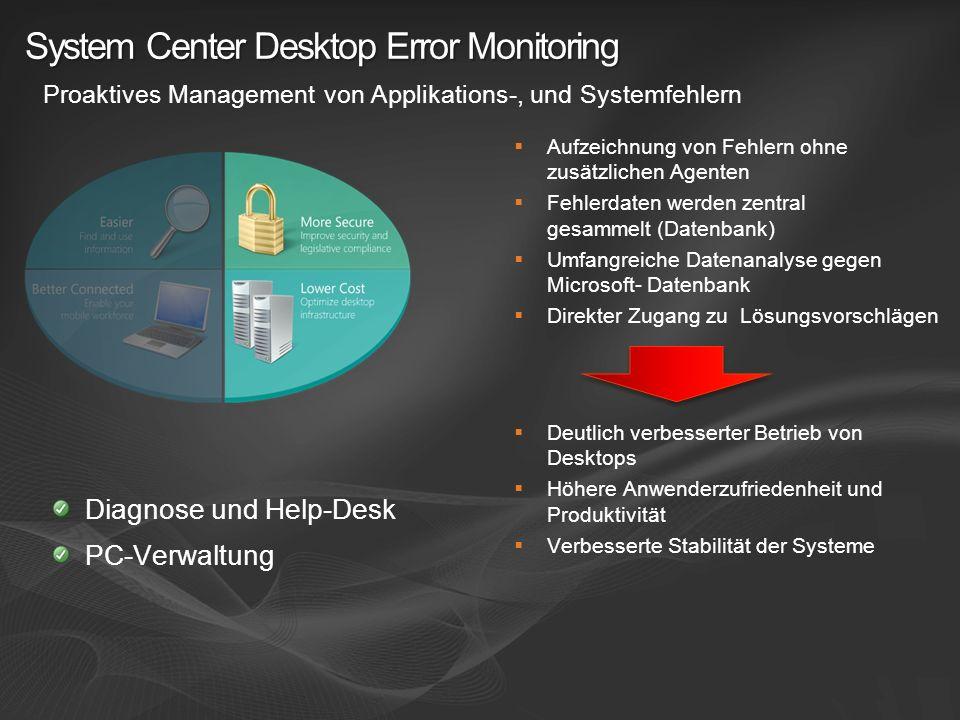 System Center Desktop Error Monitoring Proaktives Management von Applikations-, und Systemfehlern Aufzeichnung von Fehlern ohne zusätzlichen Agenten F