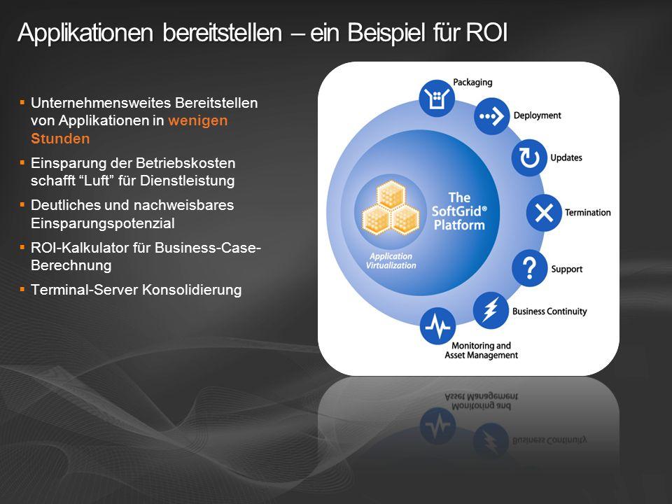Applikationen bereitstellen – ein Beispiel für ROI Unternehmensweites Bereitstellen von Applikationen in wenigen Stunden Einsparung der Betriebskosten