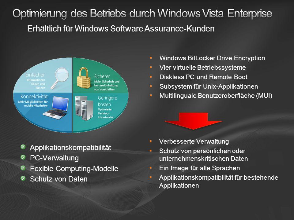 Windows BitLocker Drive Encryption Vier virtuelle Betriebssysteme Diskless PC und Remote Boot Subsystem für Unix-Applikationen Multilinguale Benutzero