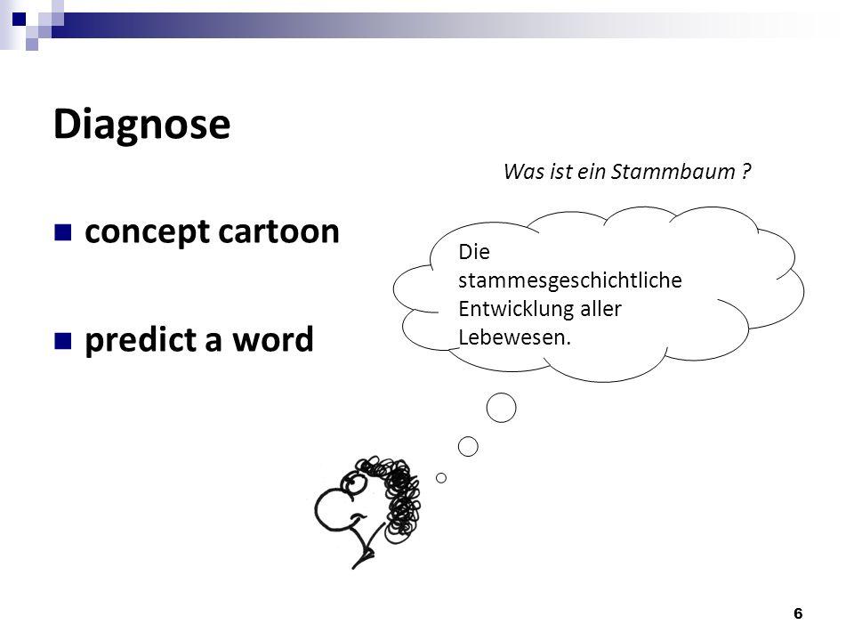 Diagnose concept cartoon predict a word Die stammesgeschichtliche Entwicklung aller Lebewesen. 6 Was ist ein Stammbaum ?
