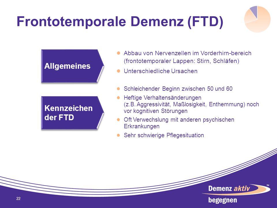 Frontotemporale Demenz (FTD) Abbau von Nervenzellen im Vorderhirn-bereich (frontotemporaler Lappen: Stirn, Schläfen) Unterschiedliche Ursachen 22 Schl