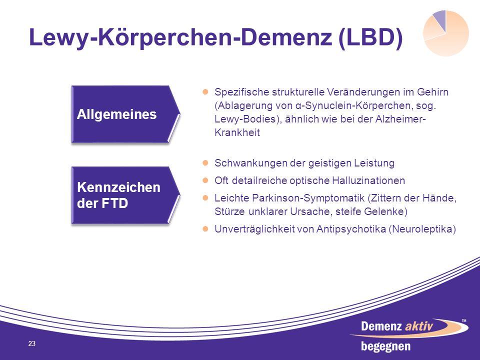 Lewy-Körperchen-Demenz (LBD) Spezifische strukturelle Veränderungen im Gehirn (Ablagerung von α-Synuclein-Körperchen, sog. Lewy-Bodies), ähnlich wie b