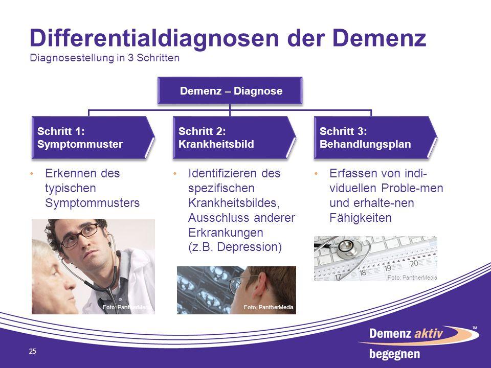 Differentialdiagnosen der Demenz 25 Diagnosestellung in 3 Schritten Schritt 1: Symptommuster Schritt 1: Symptommuster Erkennen des typischen Symptommu