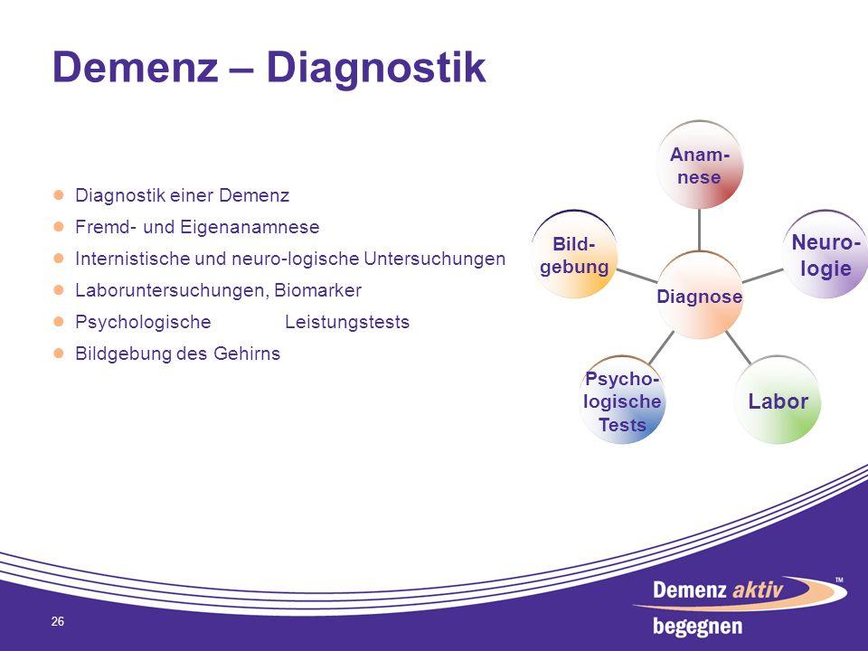 Demenz – Diagnostik Diagnostik einer Demenz Fremd- und Eigenanamnese Internistische und neuro-logische Untersuchungen Laboruntersuchungen, Biomarker P