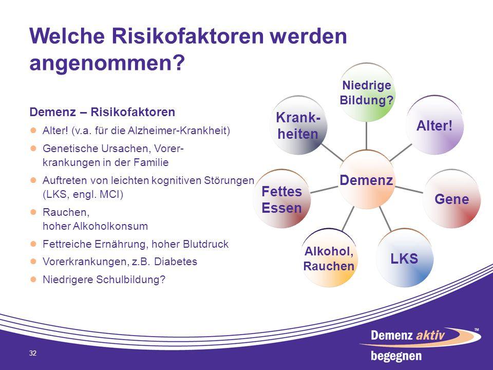 Welche Risikofaktoren werden angenommen? Demenz – Risikofaktoren Alter! (v.a. für die Alzheimer-Krankheit) Genetische Ursachen, Vorer- krankungen in d