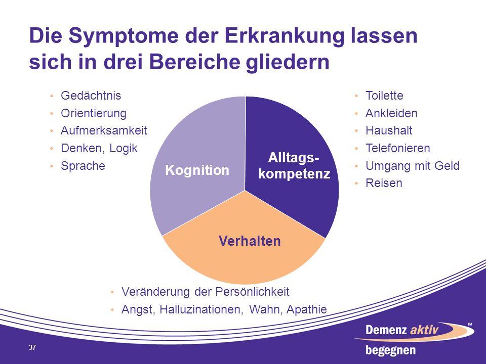 Die Symptome der Erkrankung lassen sich in drei Bereiche gliedern 37 Kognition Verhalten Alltags- kompetenz Gedächtnis Orientierung Aufmerksamkeit Den