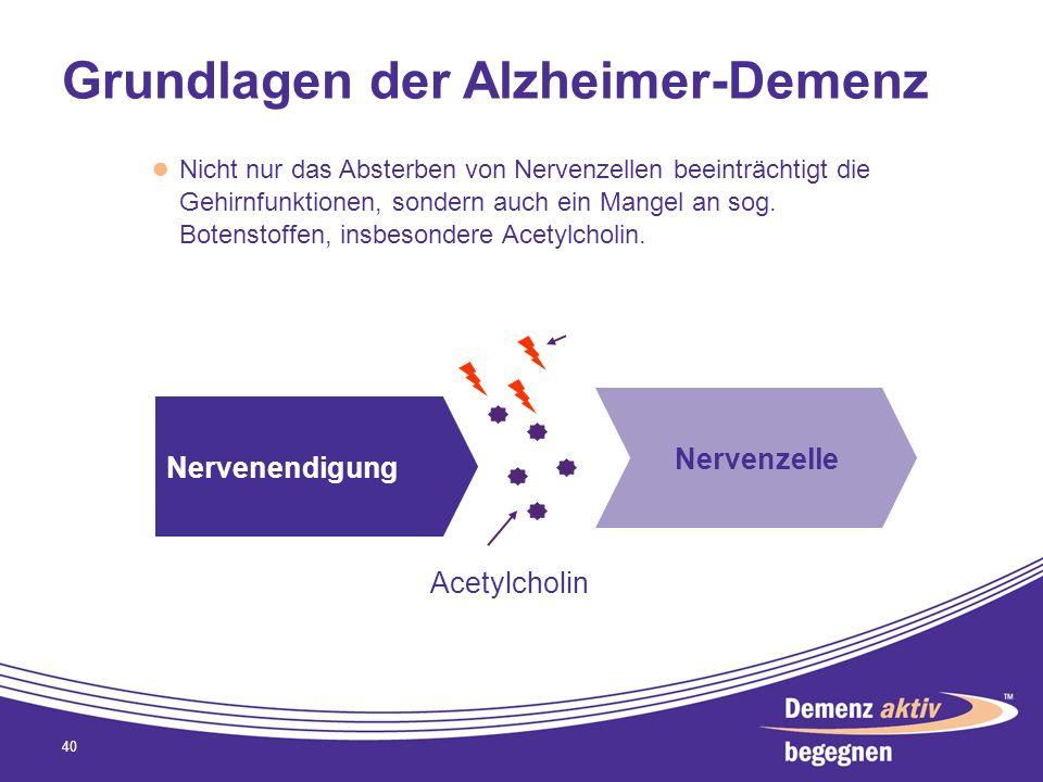 Grundlagen der Alzheimer-Demenz 40 Nicht nur das Absterben von Nervenzellen beeinträchtigt die Gehirnfunktionen, sondern auch ein Mangel an sog. Boten
