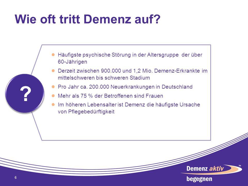 Wie oft tritt Demenz auf? 6 ? ? Häufigste psychische Störung in der Altersgruppe der über 60-Jährigen Derzeit zwischen 900.000 und 1,2 Mio. Demenz-Erk
