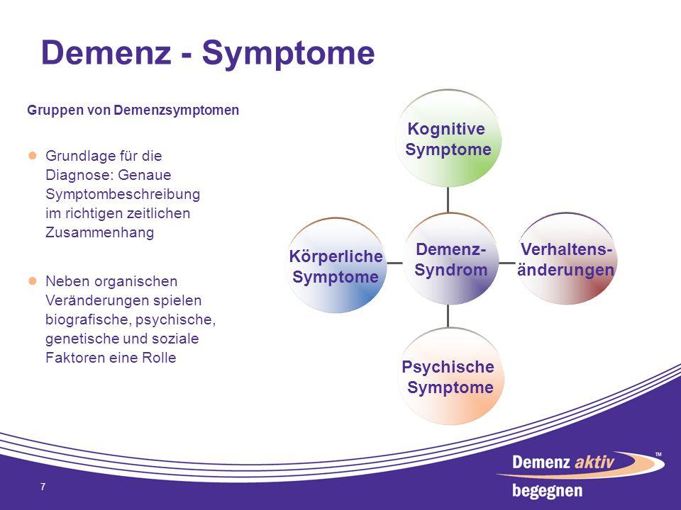 Demenz - Symptome 7 Gruppen von Demenzsymptomen Grundlage für die Diagnose: Genaue Symptombeschreibung im richtigen zeitlichen Zusammenhang Neben orga