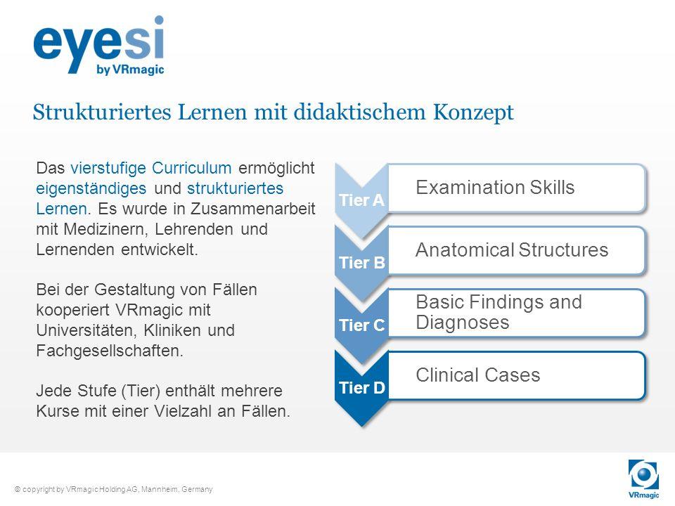 © copyright by VRmagic Holding AG, Mannheim, Germany Strukturiertes Lernen mit didaktischem Konzept Das vierstufige Curriculum ermöglicht eigenständig