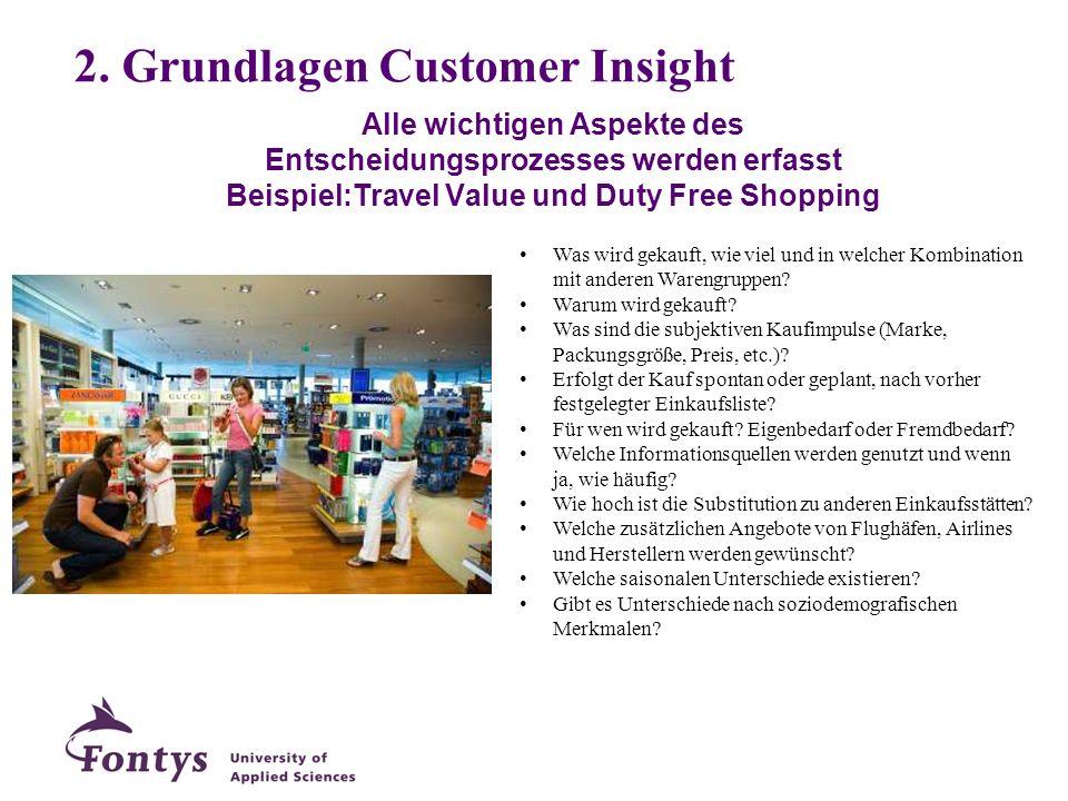 Alle wichtigen Aspekte des Entscheidungsprozesses werden erfasst Beispiel:Travel Value und Duty Free Shopping 2. Grundlagen Customer Insight Was wird