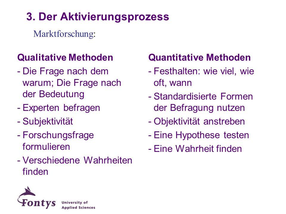 3. Der Aktivierungsprozess Qualitative Methoden -Die Frage nach dem warum; Die Frage nach der Bedeutung -Experten befragen -Subjektivität -Forschungsf