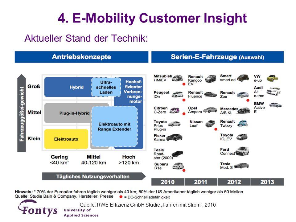 4. E-Mobility Customer Insight Aktueller Stand der Technik: Quelle: RWE Effizienz GmbH Studie Fahren mit Strom, 2010