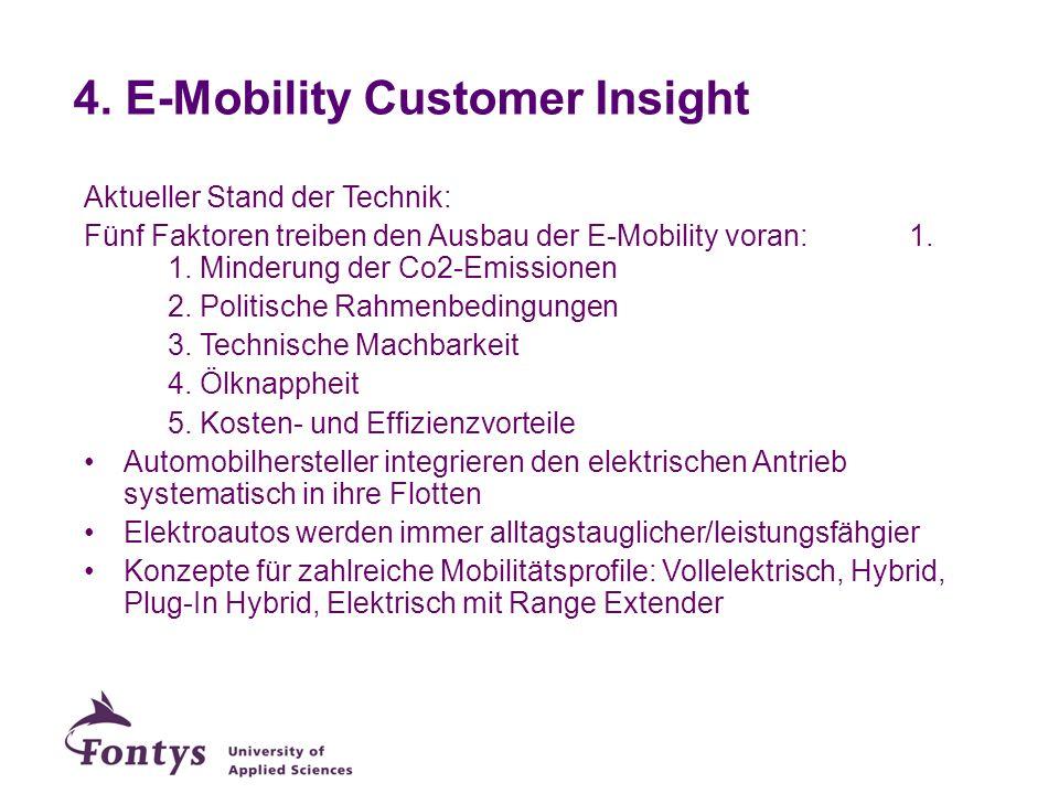 4. E-Mobility Customer Insight Aktueller Stand der Technik: Fünf Faktoren treiben den Ausbau der E-Mobility voran: 1. 1. Minderung der Co2-Emissionen