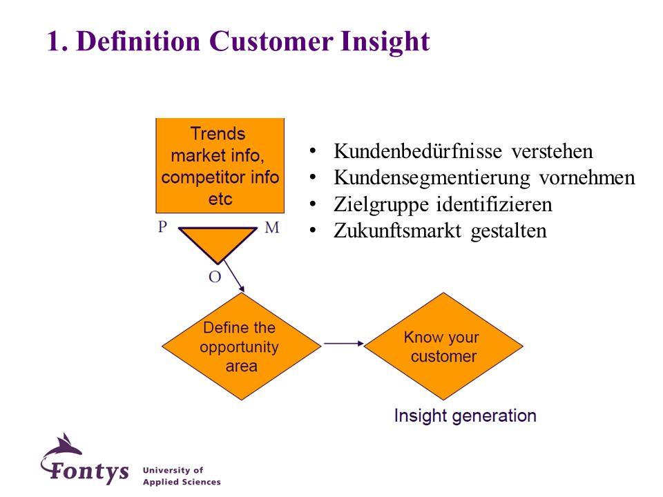 1. Definition Customer Insight Kundenbedürfnisse verstehen Kundensegmentierung vornehmen Zielgruppe identifizieren Zukunftsmarkt gestalten