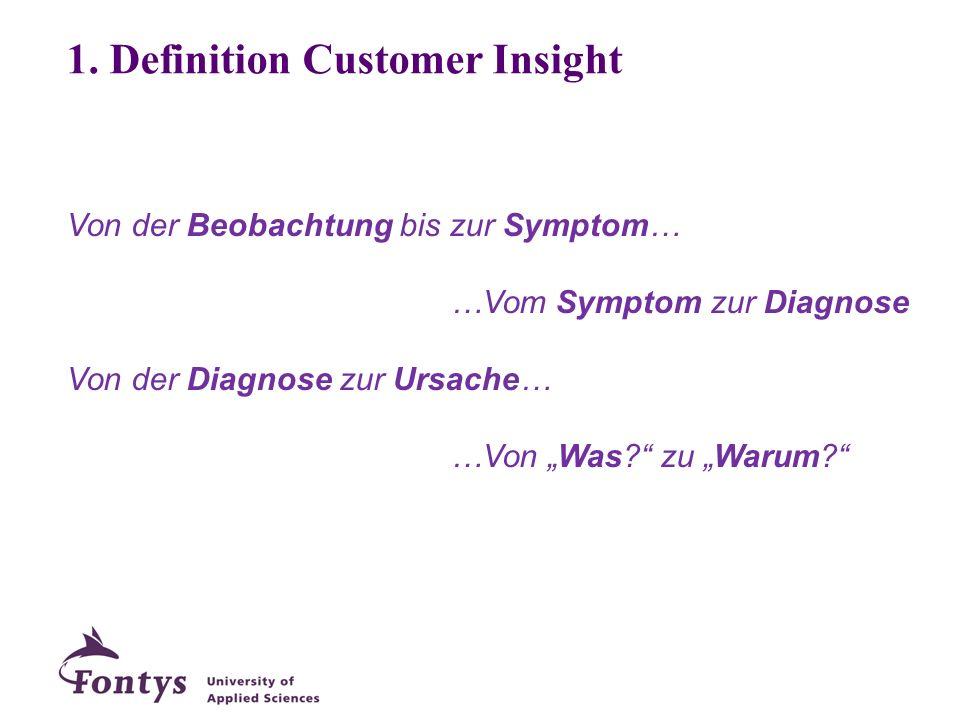 Von der Beobachtung bis zur Symptom… …Vom Symptom zur Diagnose Von der Diagnose zur Ursache… …Von Was? zu Warum? 1. Definition Customer Insight