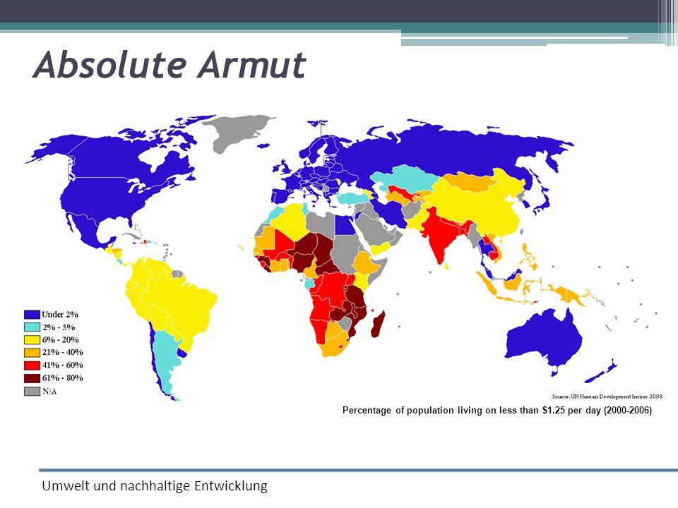 Percentage of population living on less than $1.25 per day (2000-2006) Umwelt und nachhaltige Entwicklung Absolute Armut