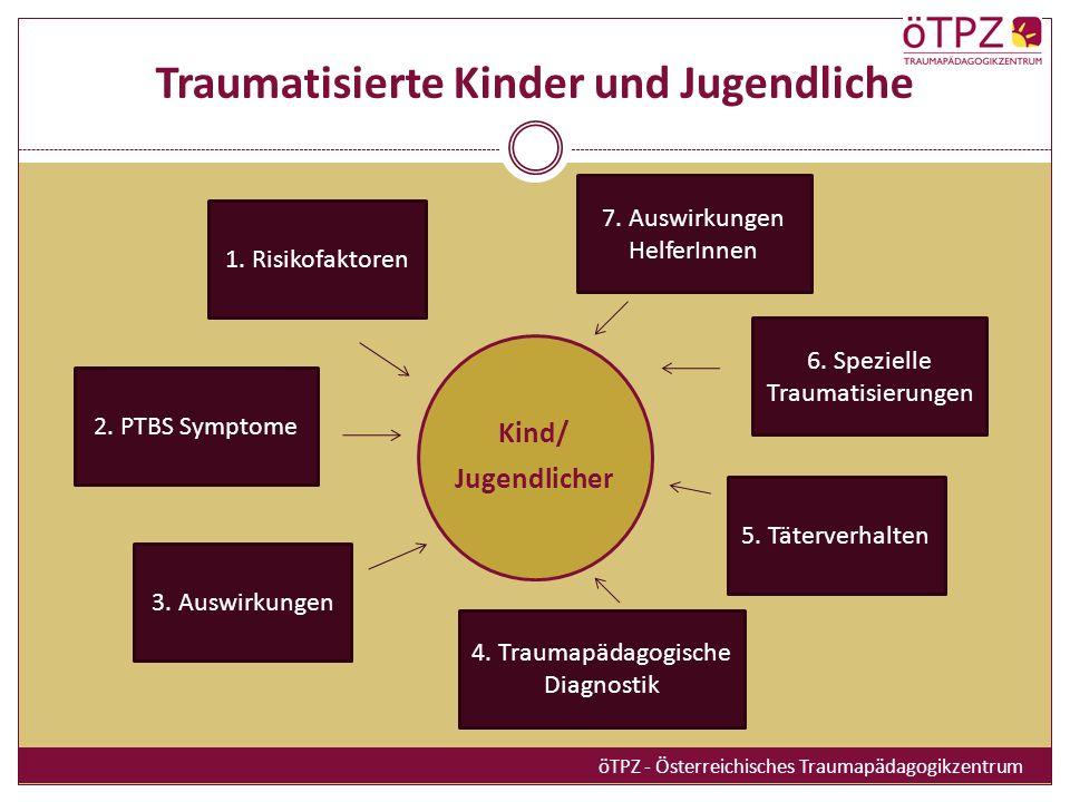 Traumatisierte Kinder und Jugendliche öTPZ - Österreichisches Traumapädagogikzentrum Kind/ Jugendlicher 1.