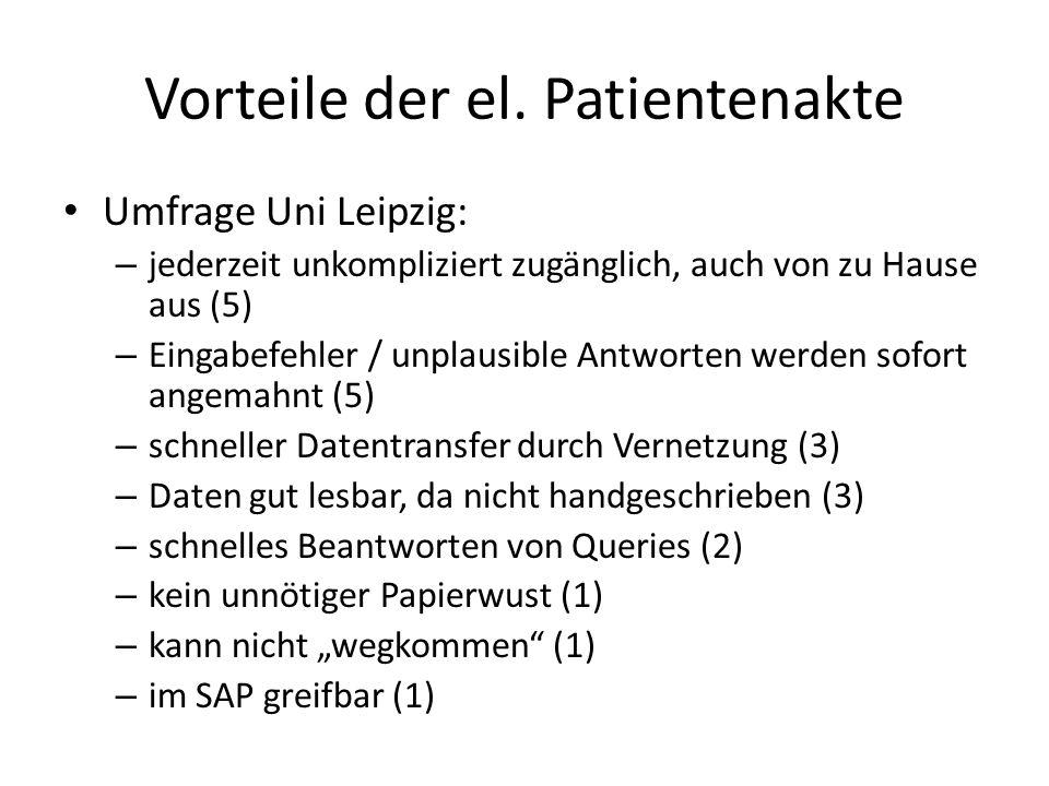 Vorteile der el. Patientenakte Umfrage Uni Leipzig: – jederzeit unkompliziert zugänglich, auch von zu Hause aus (5) – Eingabefehler / unplausible Antw
