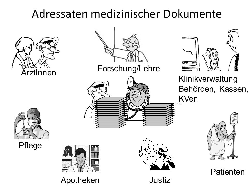 Forschung/Lehre Klinikverwaltung Behörden, Kassen, KVen Patienten Justiz Apotheken Pflege ÄrztInnen Adressaten medizinischer Dokumente