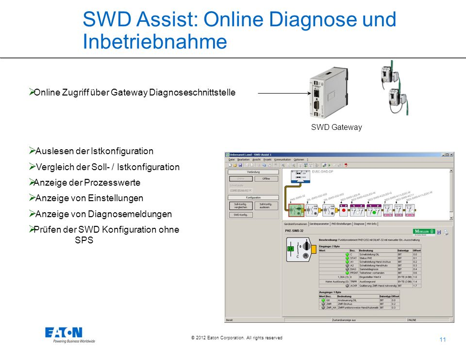11 © 2012 Eaton Corporation. All rights reserved. SWD Gateway SWD Assist: Online Diagnose und Inbetriebnahme Online Zugriff über Gateway Diagnoseschni