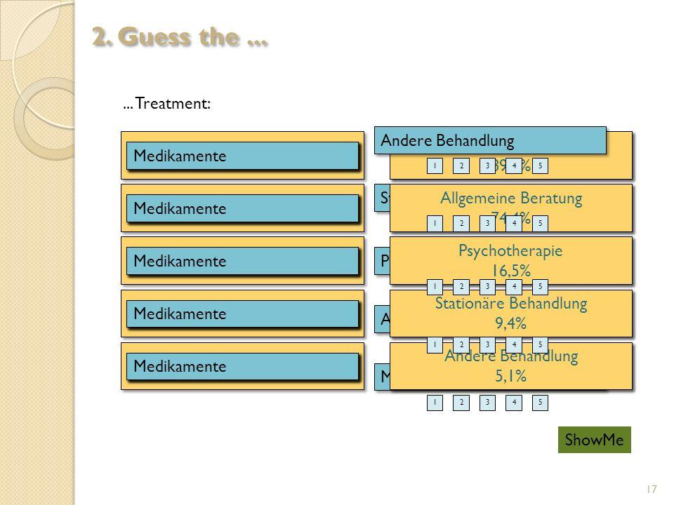 Andere Behandlung Stationäre Behandlung Psychotherapie Allgemeine Beratung Medikamente Andere Behandlung Stationäre Behandlung Psychotherapie Allgemei