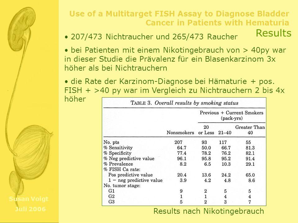 Use of a Multitarget FISH Assay to Diagnose Bladder Cancer in Patients with Hematuria Susan Voigt Juli 2006 Fazit FISH Assay ist der Zytologie bei Hämaturie zur BlasenCA- Diagnostik bezüglich Sensitivität überlegen ebenso ist die Spezifität signifikant höher als bei anderen BlasenCA-Tests (BTA Stattest; NMP-22…) Vorteile: bei der Abklärung von unklaren zytologischen Atypien bei der Bestätigung positiver zytologischer Befunde bei fehlendem zystoskopischem Korrelat für eine frühzeitige Diagnose von Rezidiven in der TU- Nachsorge Im September erhielt Vysis die Genehmigung der FDA für ihren UroVysion-Test für die Überwachung auf ein Wiederauftreten von Blasenkrebs…