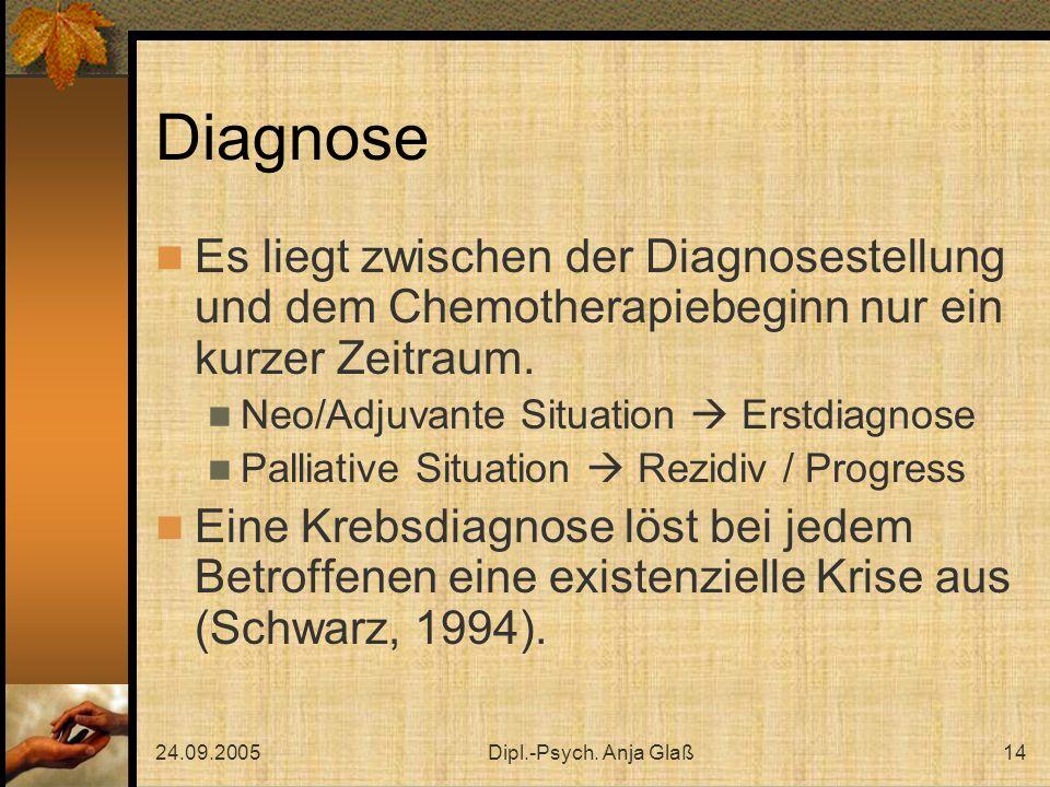 24.09.2005Dipl.-Psych. Anja Glaß14 Diagnose Es liegt zwischen der Diagnosestellung und dem Chemotherapiebeginn nur ein kurzer Zeitraum. Neo/Adjuvante