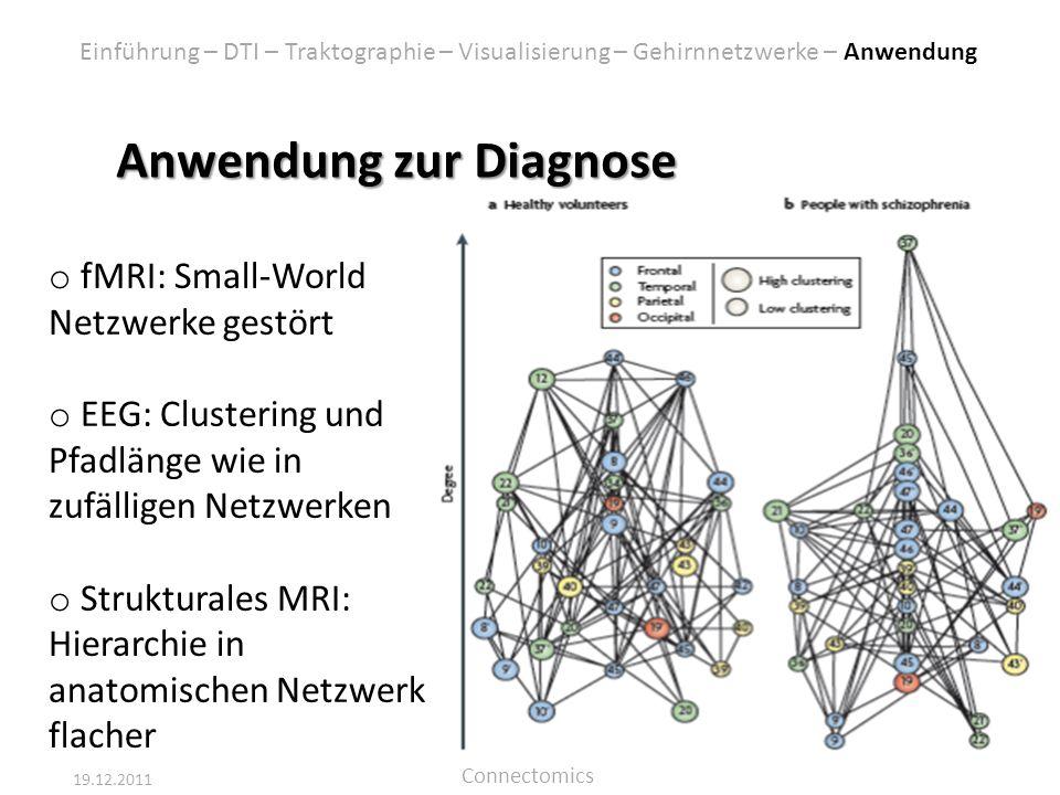 19.12.2011 Connectomics Anwendung zur Diagnose o fMRI: Small-World Netzwerke gestört o EEG: Clustering und Pfadlänge wie in zufälligen Netzwerken o St