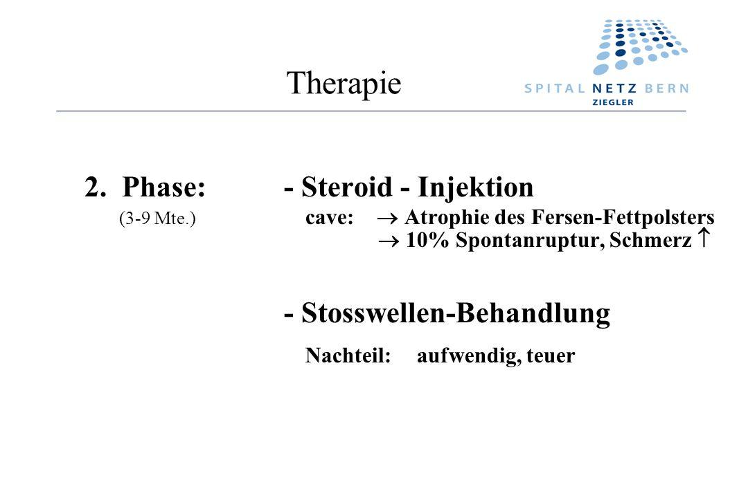 Therapie 2. Phase:- Steroid - Injektion (3-9 Mte.) cave: Atrophie des Fersen-Fettpolsters 10% Spontanruptur, Schmerz - Stosswellen-Behandlung Nachteil