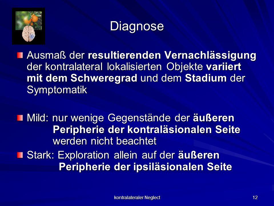 kontralateraler Neglect 12 Diagnose Ausmaß der resultierenden Vernachlässigung der kontralateral lokalisierten Objekte variiert mit dem Schweregrad un