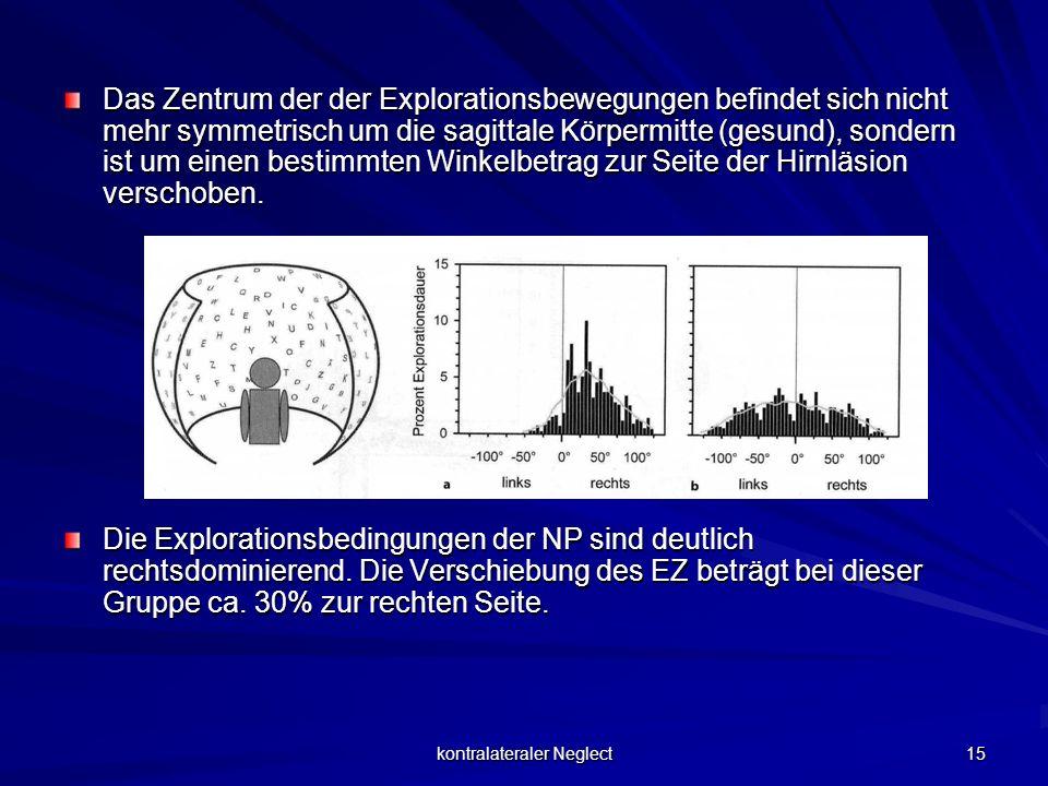 kontralateraler Neglect 15 Das Zentrum der der Explorationsbewegungen befindet sich nicht mehr symmetrisch um die sagittale Körpermitte (gesund), sond