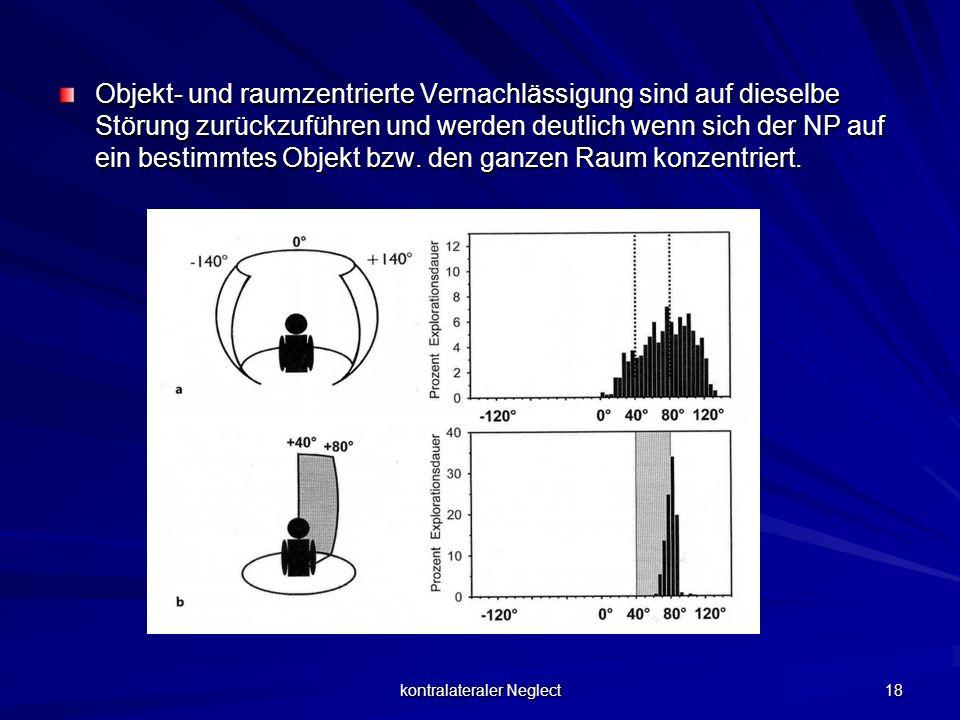 kontralateraler Neglect 18 Objekt- und raumzentrierte Vernachlässigung sind auf dieselbe Störung zurückzuführen und werden deutlich wenn sich der NP a