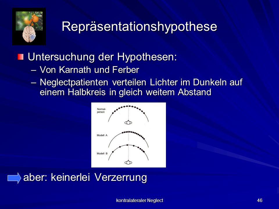 kontralateraler Neglect 46 Repräsentationshypothese Untersuchung der Hypothesen: –Von Karnath und Ferber –Neglectpatienten verteilen Lichter im Dunkel