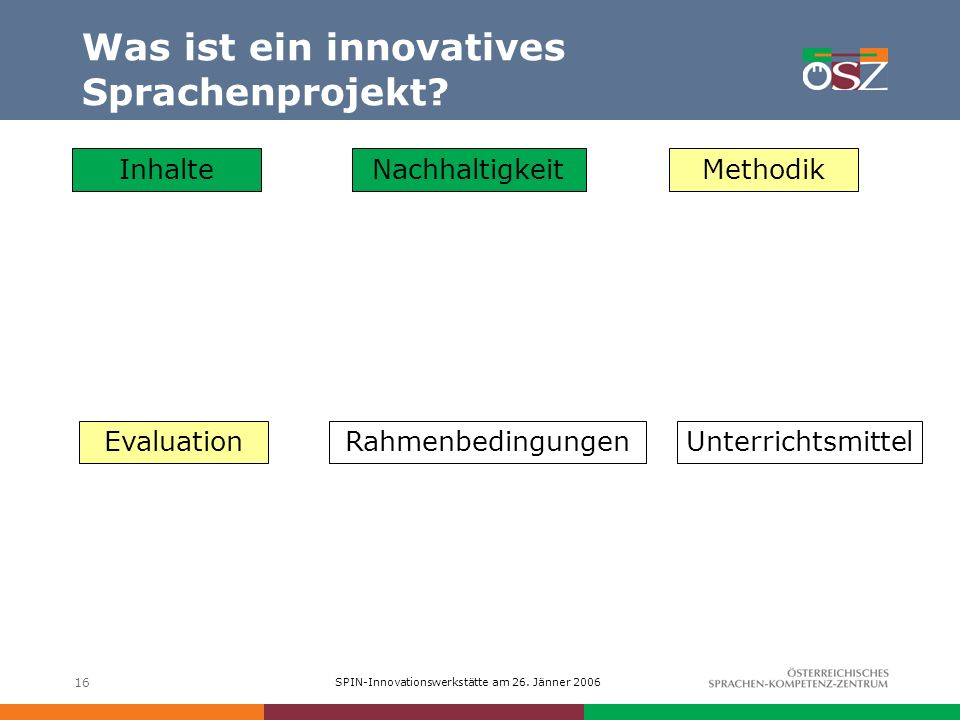 SPIN-Innovationswerkstätte am 26. Jänner 2006 16 Was ist ein innovatives Sprachenprojekt.