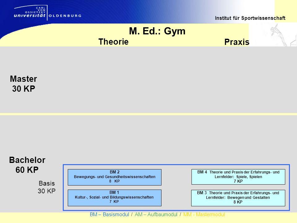 Institut für Sportwissenschaft BM – Basismodul / AM – Aufbaumodul / MM - Mastermodul TheoriePraxis Master 6 KP M.