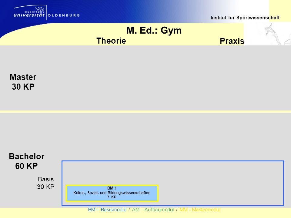 Institut für Sportwissenschaft BM – Basismodul / AM – Aufbaumodul / MM - Mastermodul Bachelor 30 KP TheoriePraxis Master 30 KP M.
