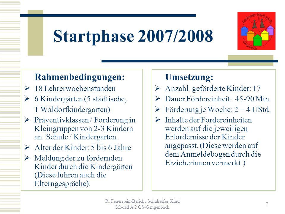 Rahmenbedingungen: 18 Lehrerwochenstunden 6 Kindergärten (5 städtische, 1 Waldorfkindergarten) Präventivklassen / Förderung in Kleingruppen von 2-3 Ki