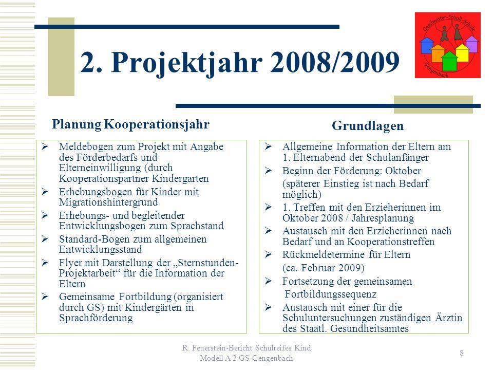 Projekt Schulreifes Kind Modell A 2 Geschwister Scholl Grundschule Gengenbach Projektleitung / Bericht: Dipl.-Päd.