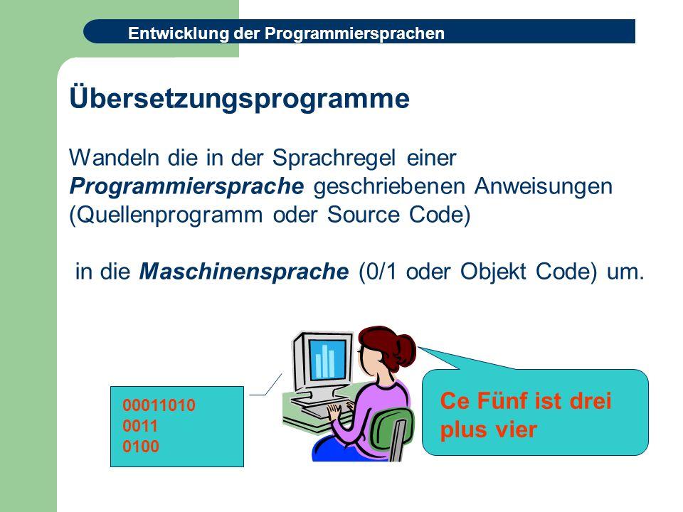 Entwicklung der Programmiersprachen Übersetzungsprogramme Wandeln die in der Sprachregel einer Programmiersprache geschriebenen Anweisungen (Quellenprogramm oder Source Code) in die Maschinensprache (0/1 oder Objekt Code) um.