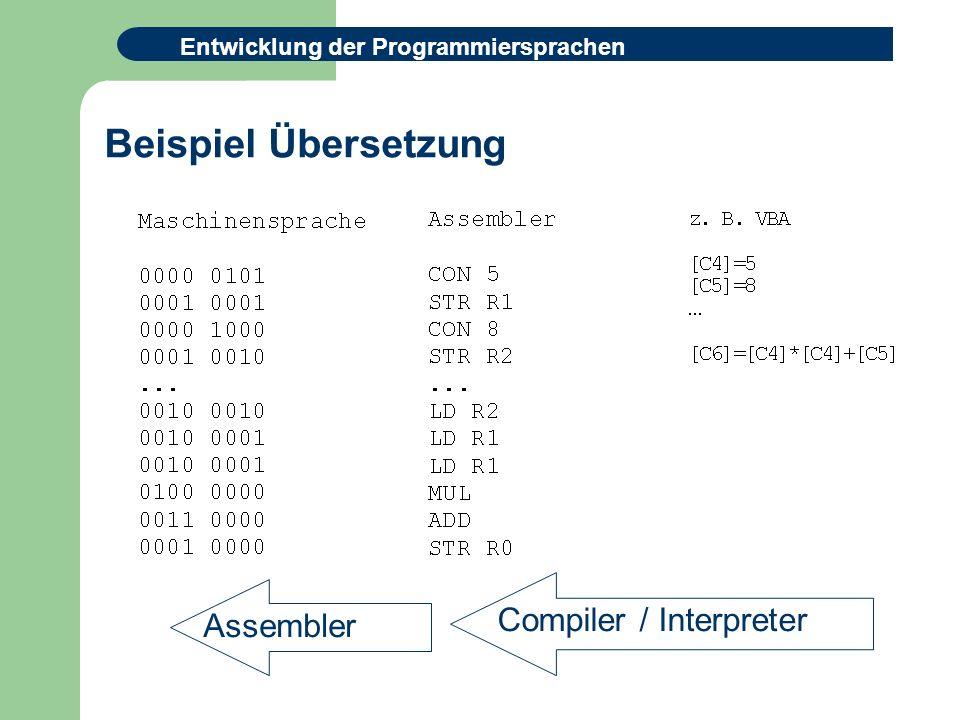 Entwicklung der Programmiersprachen Beispiel Übersetzung Compiler / Interpreter Assembler