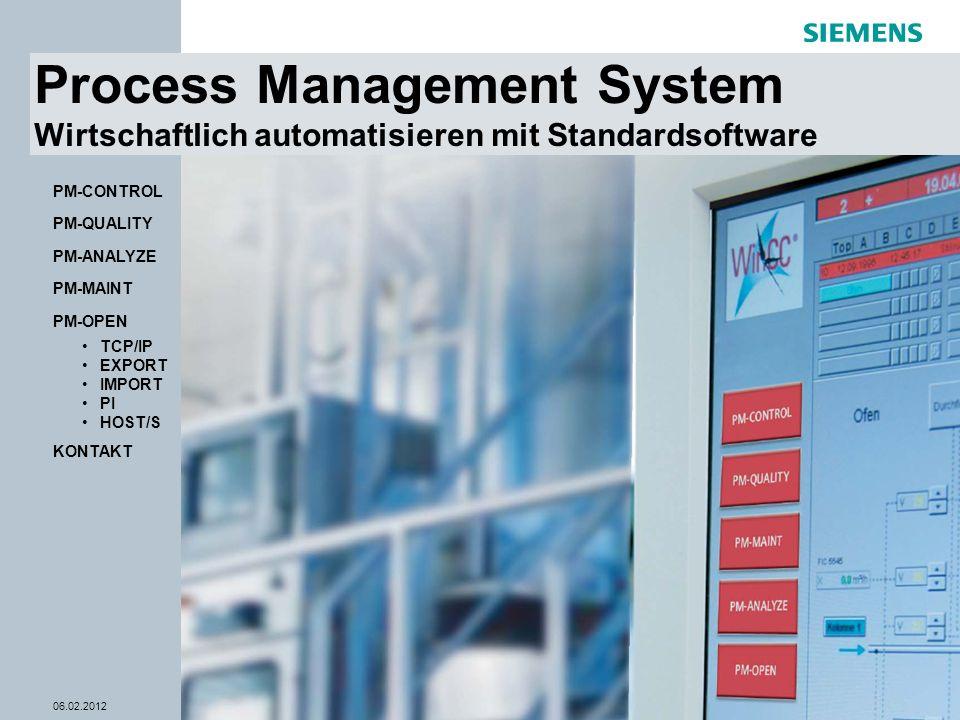 © Siemens AG 2012 - Änderungen vorbehalten WinCC Competence Center Mannheim 06.02.2012Seite 1 PM-OPEN PM-MAINT PM-ANALYZE PM-QUALITY PM-CONTROL TCP/IP