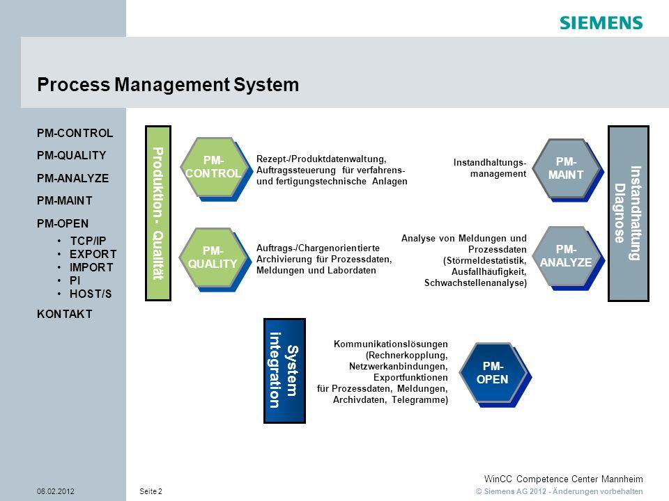 © Siemens AG 2012 - Änderungen vorbehalten WinCC Competence Center Mannheim 06.02.2012Seite 2 PM-OPEN PM-MAINT PM-ANALYZE PM-QUALITY PM-CONTROL TCP/IP