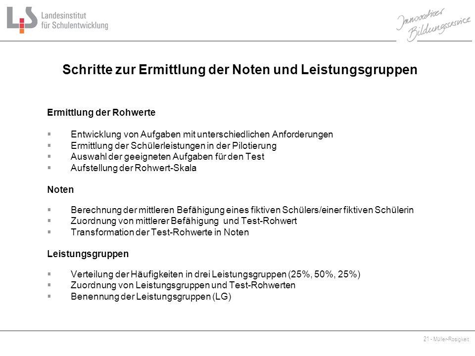 21 - Müller-Rosigkeit Schritte zur Ermittlung der Noten und Leistungsgruppen Ermittlung der Rohwerte Entwicklung von Aufgaben mit unterschiedlichen An